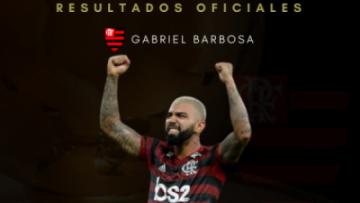 GABYGOL ES NUEVO REY DE AMéRICA...